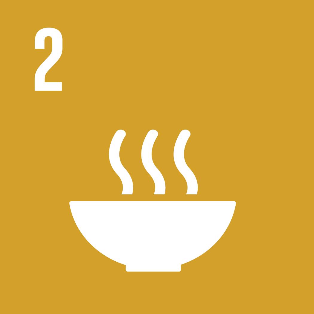 SDG 2 – Geen honger